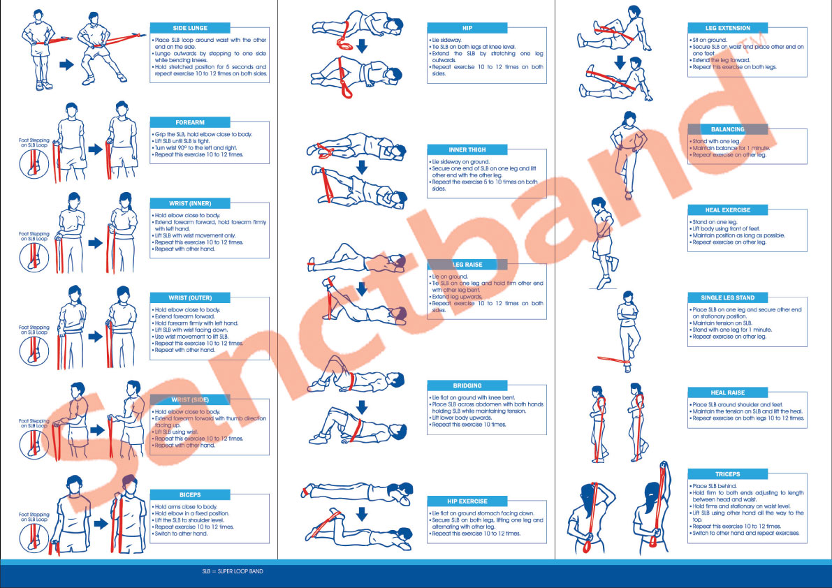 Super Loop Band Exercise Steps