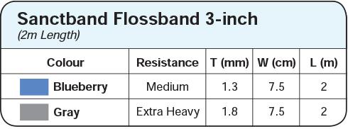 flossband 3-inch1